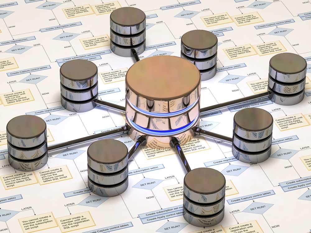 olap-database-queries
